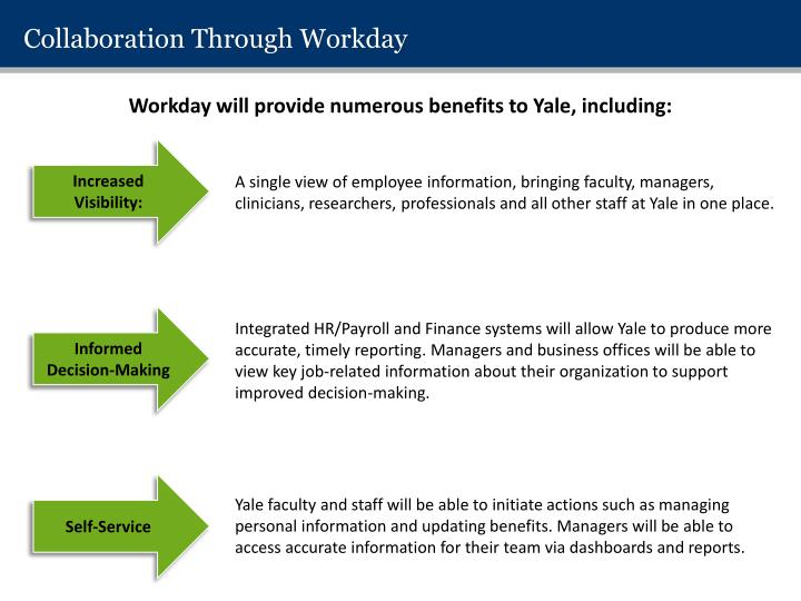 Collaboration Through Workday