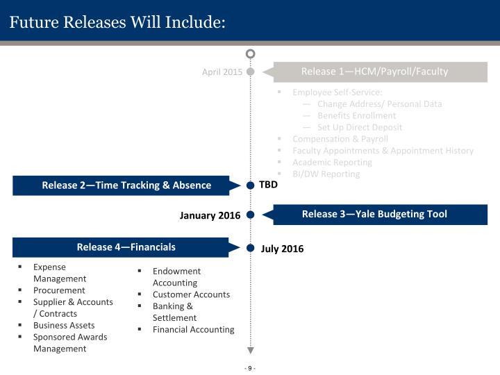 Future Releases Will Include: