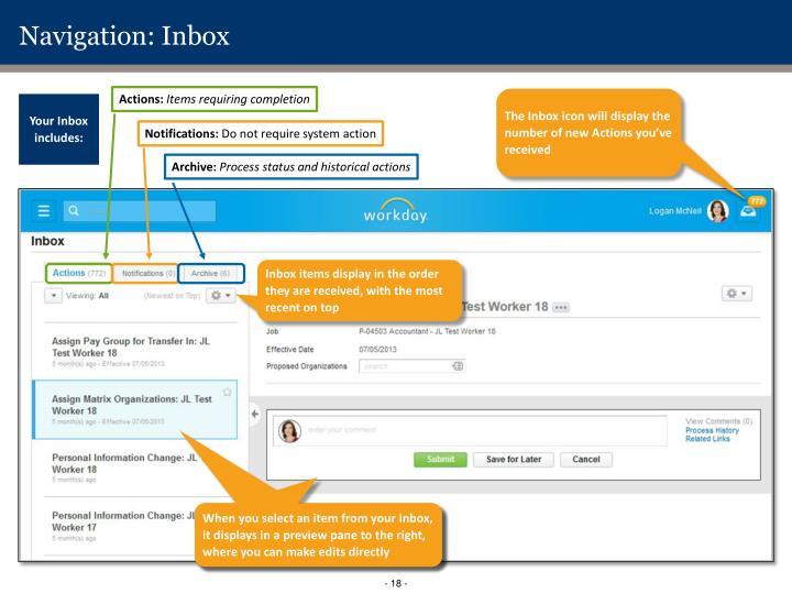 Navigation: Inbox
