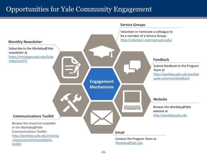 Opportunities for Yale Community Engagement