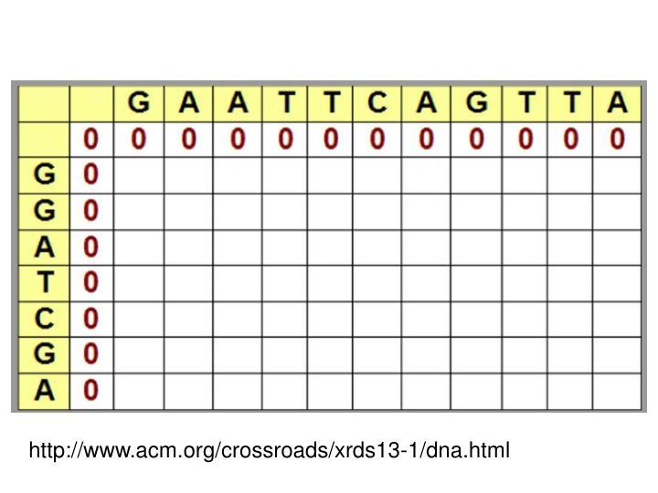 http://www.acm.org/crossroads/xrds13-1/dna.html