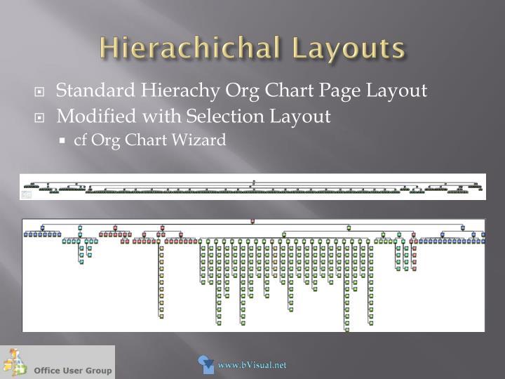 Hierachichal