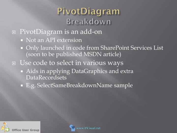 PivotDiagram