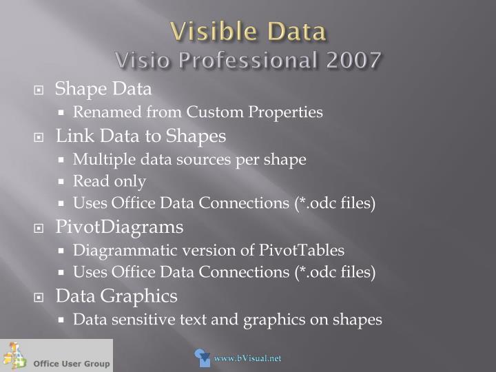 Visible Data