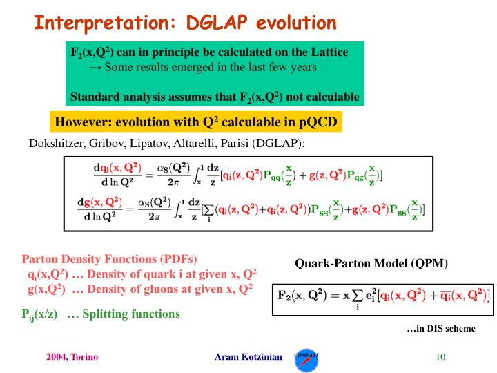 Interpretation: DGLAP evolution