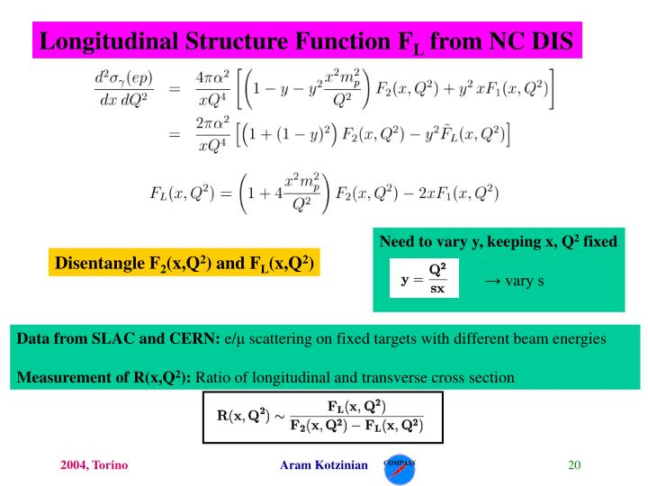 Longitudinal Structure Function F