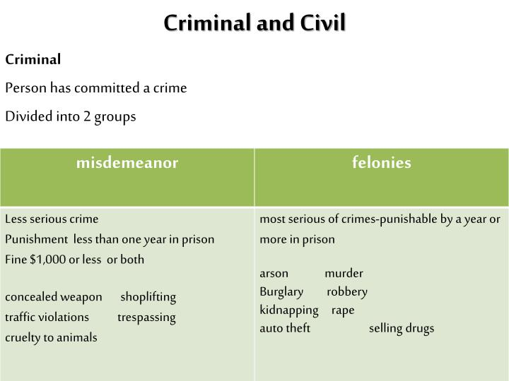 Criminal and Civil
