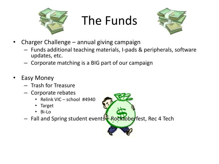 The Funds