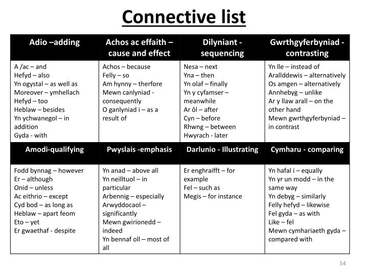 Connective list