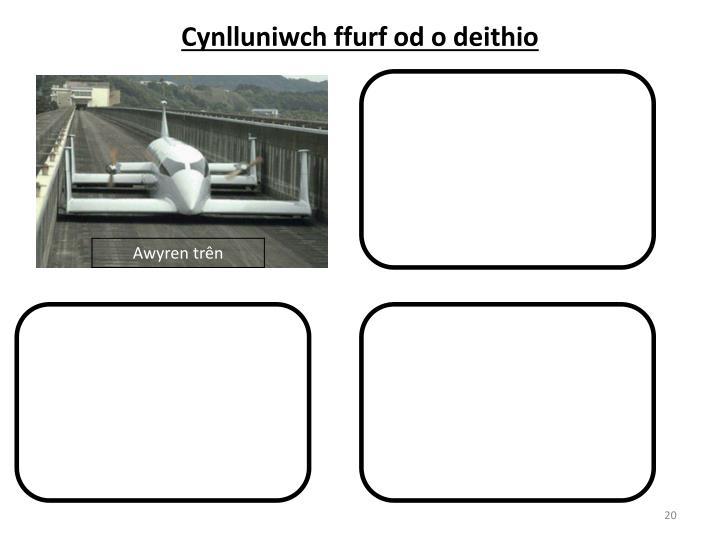 Cynlluniwch