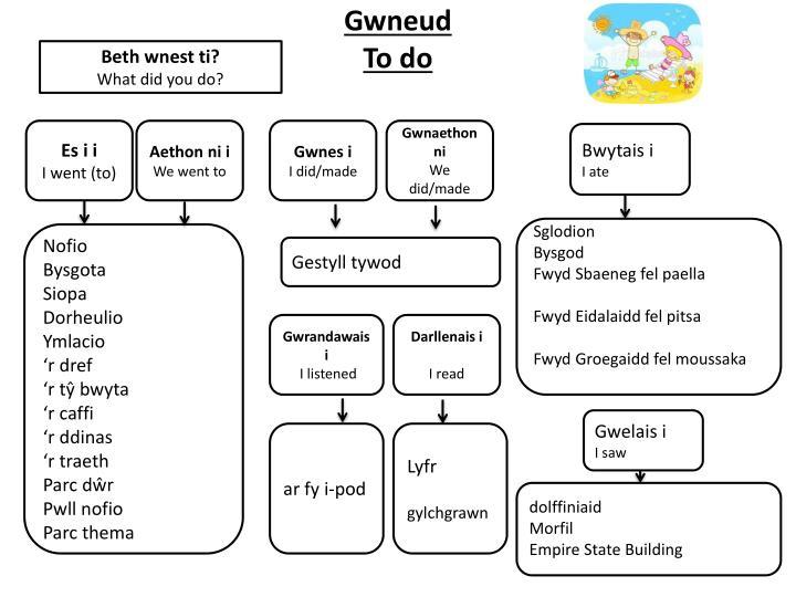 Gwneud