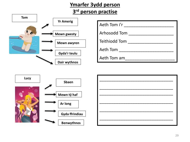 Ymarfer