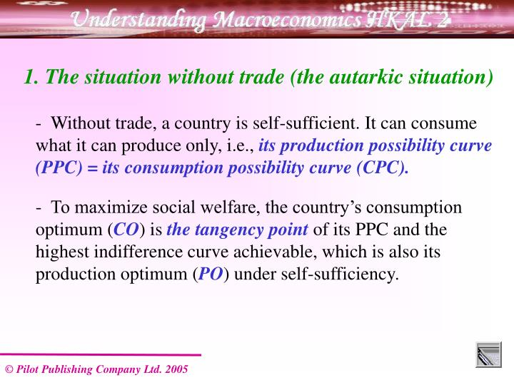 1. The situation without trade (the autarkic situation)