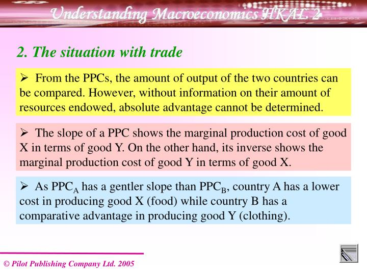 2. The situation with trade