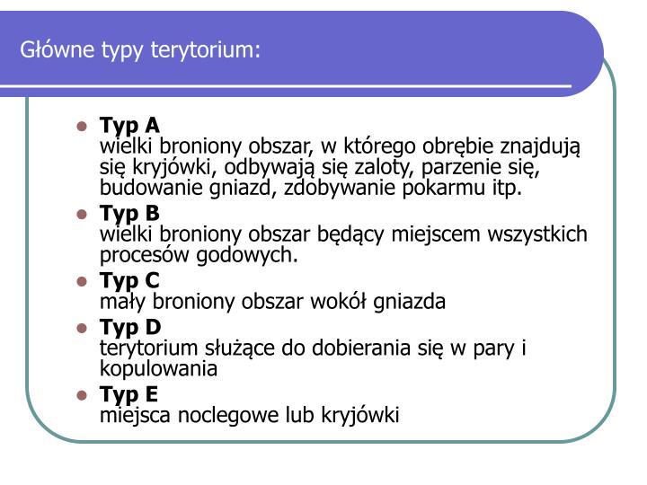 Główne typy terytorium: