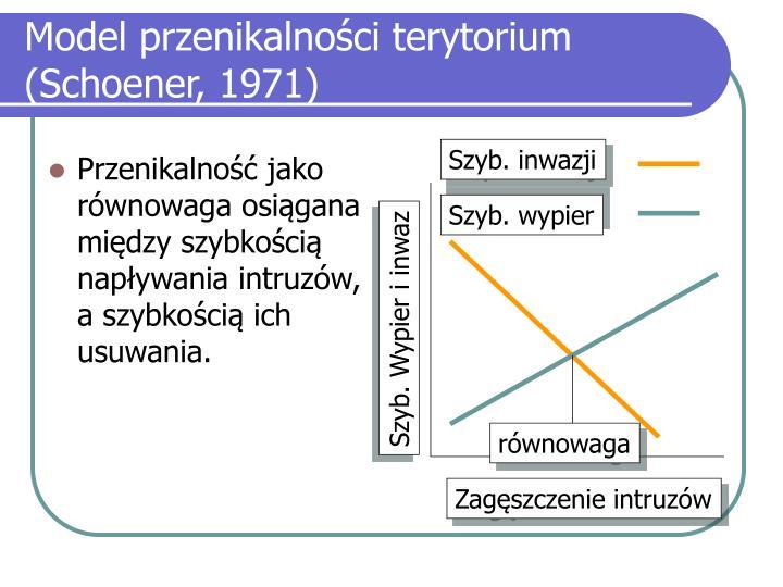 Model przenikalności terytorium (Schoener, 1971)