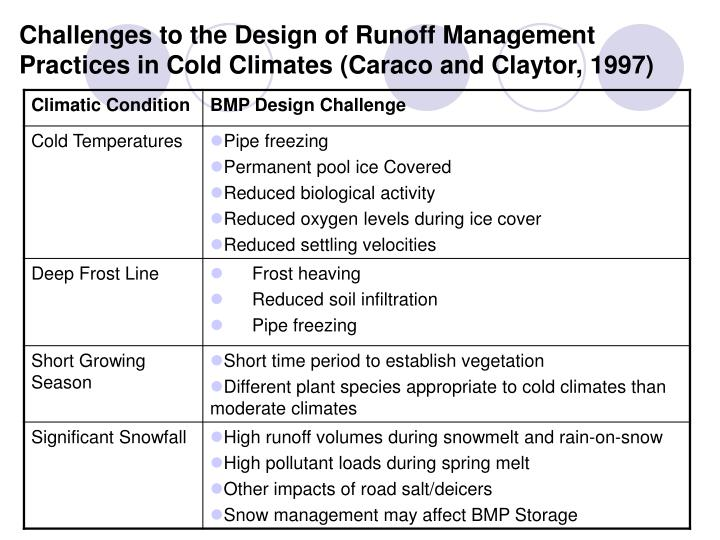 Challenges to the Design of Runoff Management Practices in Cold Climates (Caraco and Claytor, 1997)