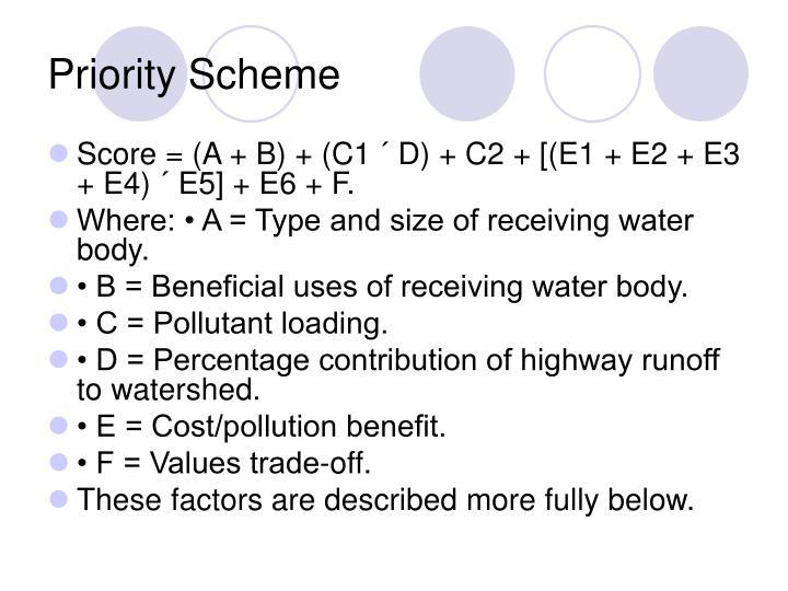 Priority Scheme