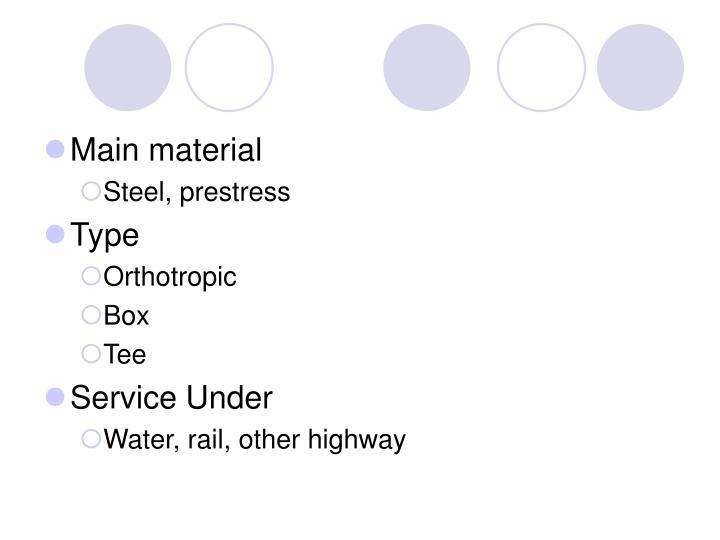 Main material