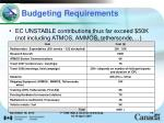 budgeting requirements