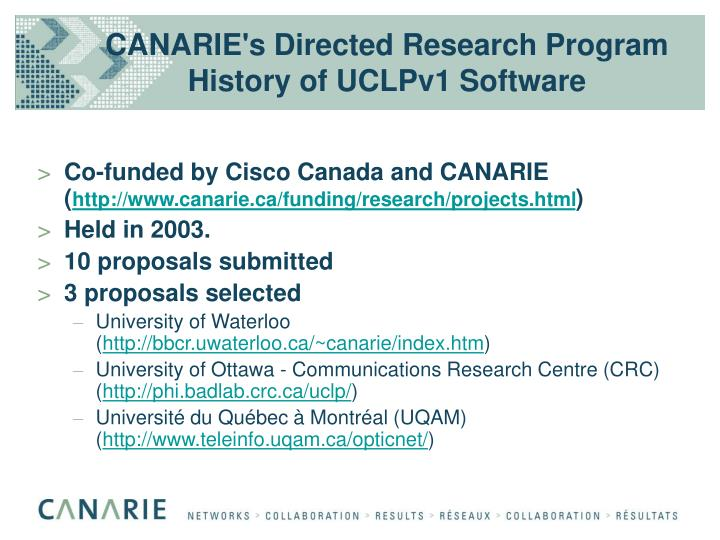 CANARIE's Directed Research Program