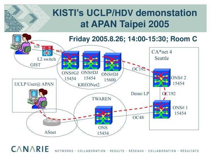 KISTI's UCLP/