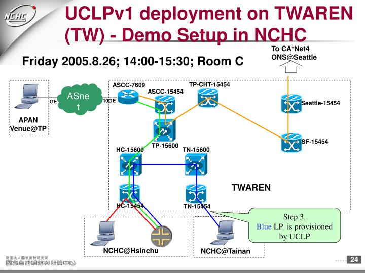 UCLPv1 deployment on TWAREN (TW) -