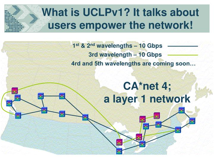 What is UCLPv1? It talks about users empower the network!