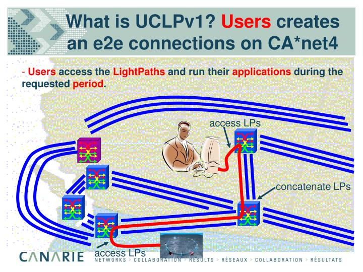 What is UCLPv1?