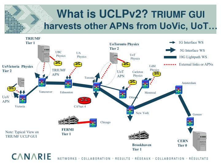 What is UCLPv2?