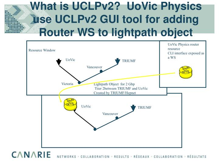 What is UCLPv2?  UoVic Physics use UCLPv2 GUI tool for adding Router WS to lightpath object