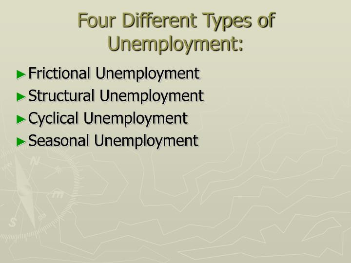 Four Different Types of Unemployment: