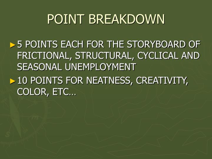 POINT BREAKDOWN