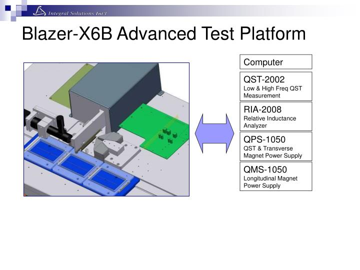 Blazer x6b advanced test platform