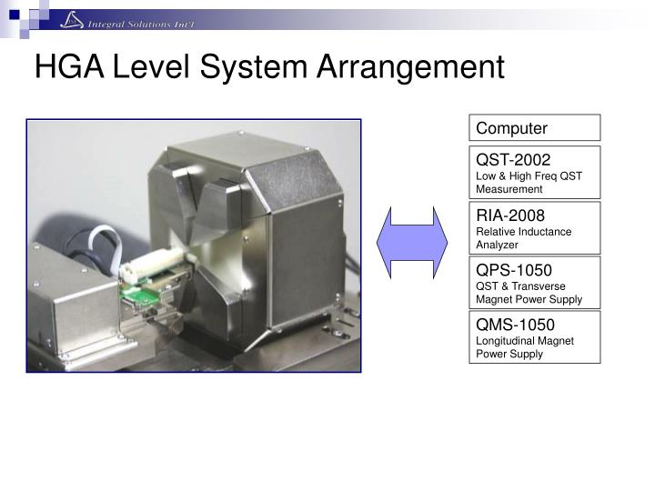 HGA Level System Arrangement
