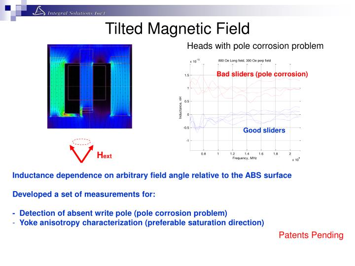 Tilted Magnetic Field