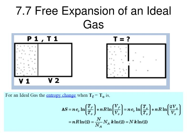 7 7 free expansion of an ideal gas