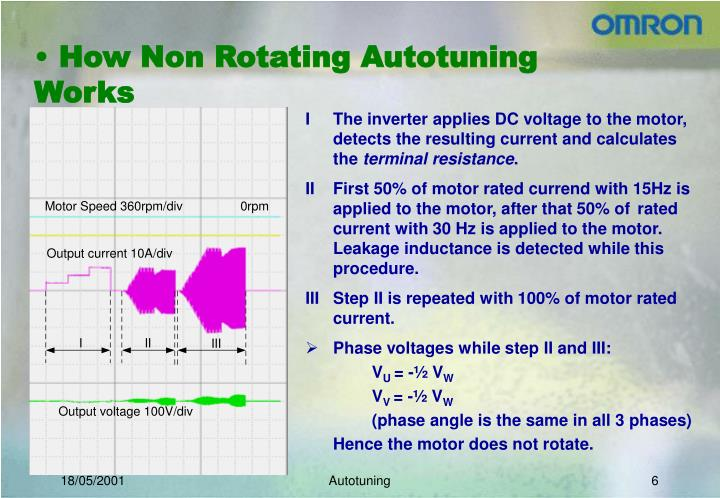 How Non Rotating Autotuning Works