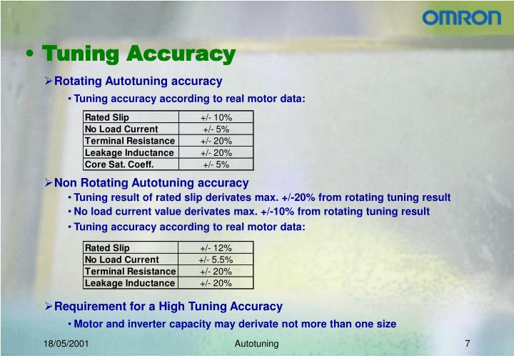 Tuning Accuracy