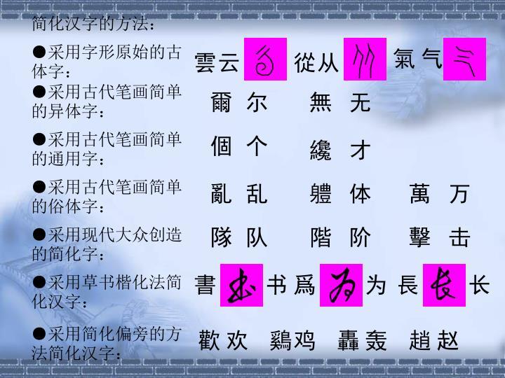 简化汉字的方法: