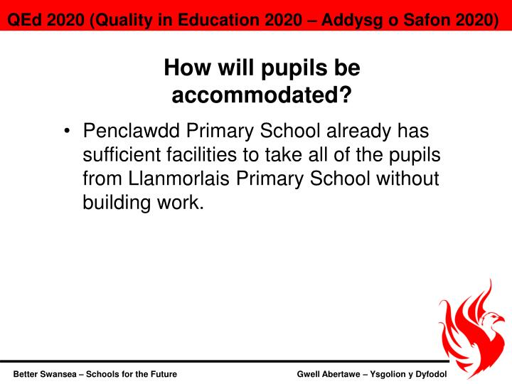 How will pupils be accommodated?