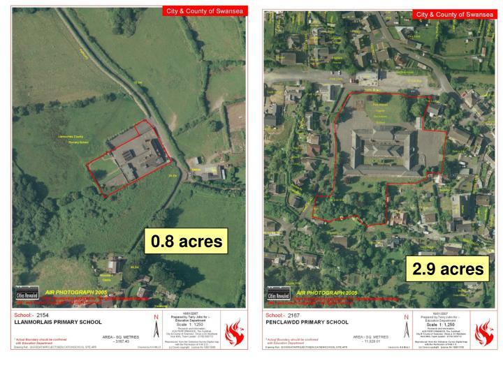 0.8 acres