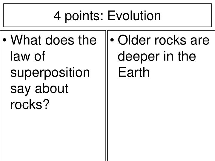 What does the law of superposition say about rocks?
