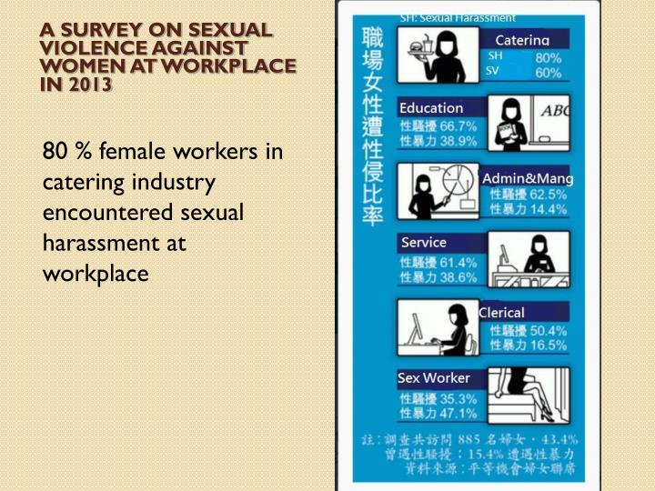 A SURVEY ON SEXUAL VIOLENCE AGAINST WOMEN AT WORKPLACE IN 2013