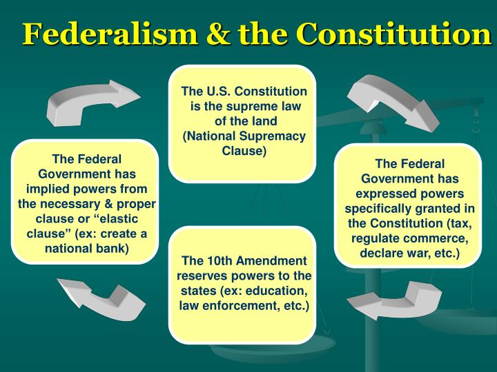 The Federal Government has expressed powers specifically granted in the Constitution (tax, regulate commerce, declare war, etc.)
