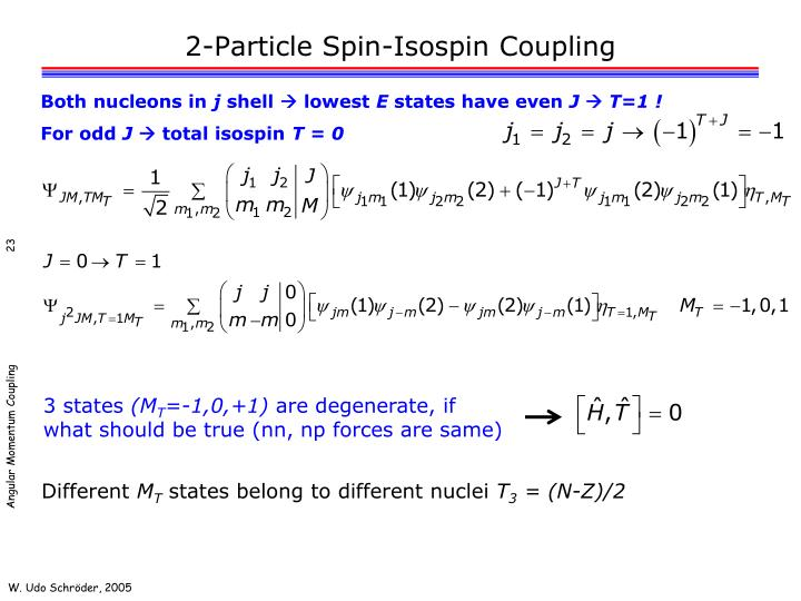 2-Particle Spin-Isospin Coupling