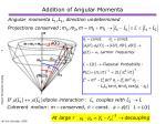 addition of angular momenta