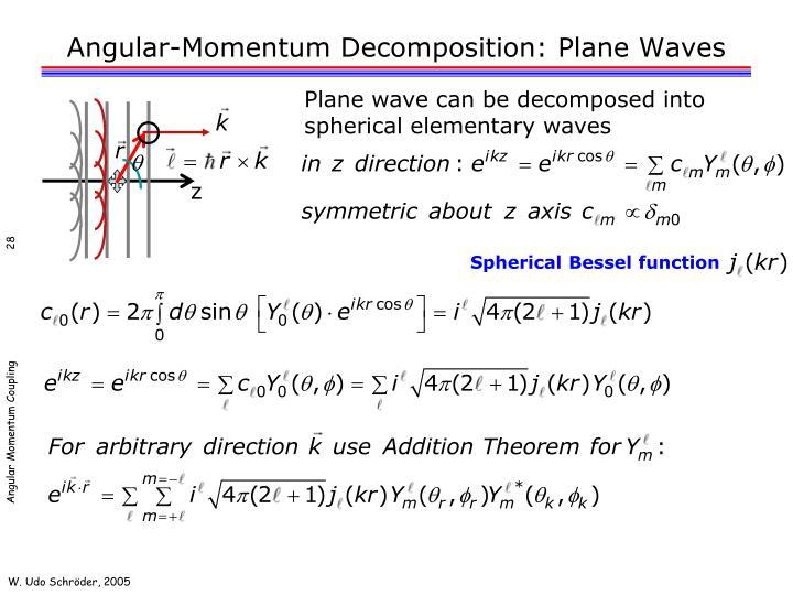 Angular-Momentum Decomposition: Plane Waves