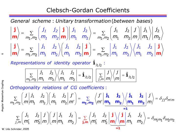 Clebsch-Gordan Coefficients