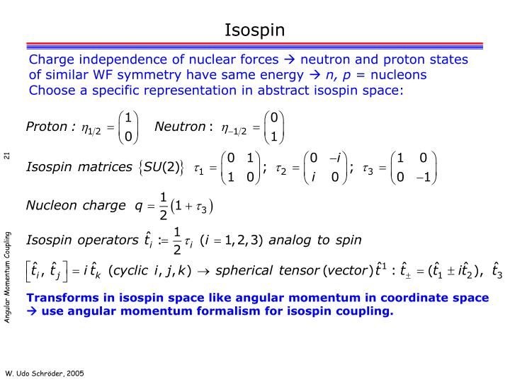 Isospin